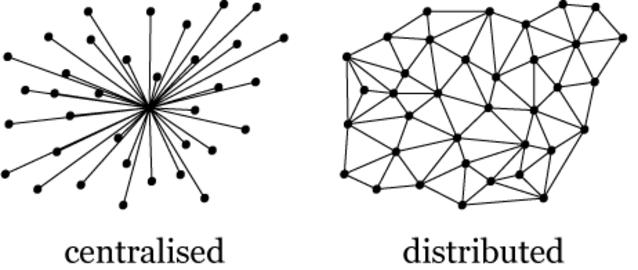 Blockchain: distribuce účetní knihy